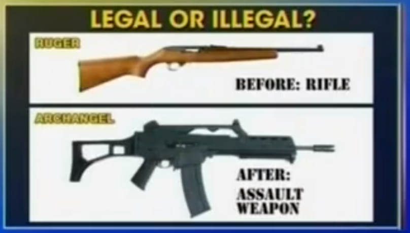 essay on assault weapons Assault weapon is a term used in the united states to define some types of firearms the definition varies among regulating jurisdictions.