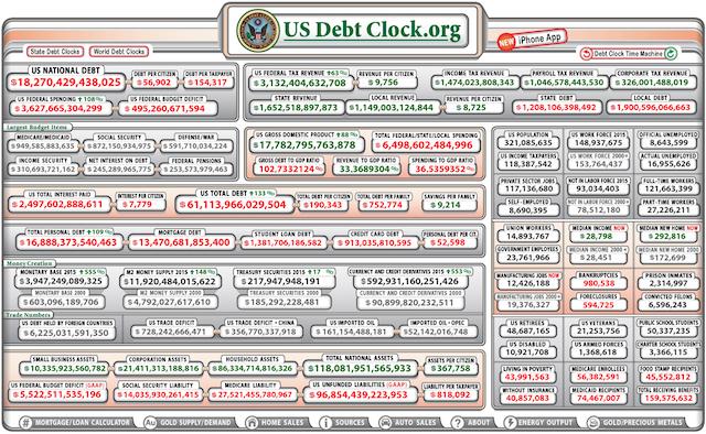 Debtclock 6-17-15