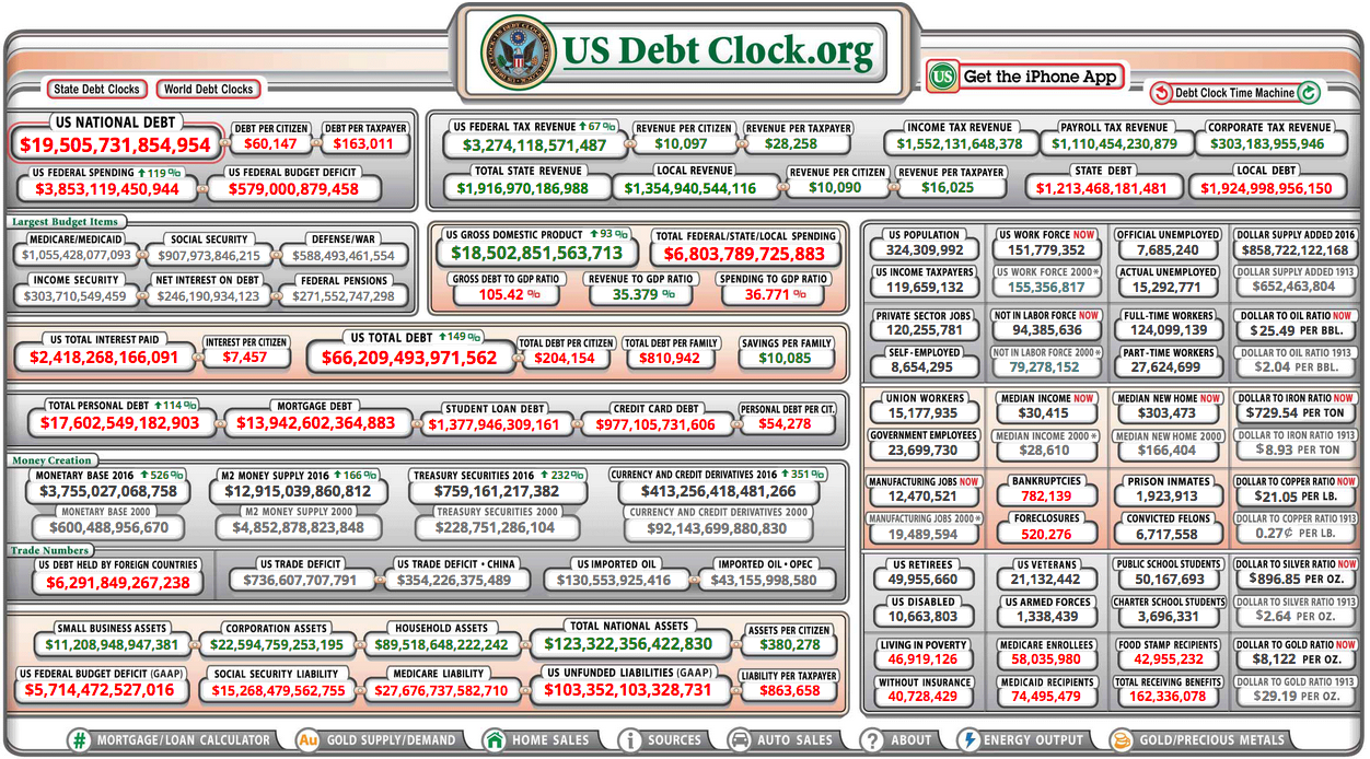 Debt Clock Sept 2 2016